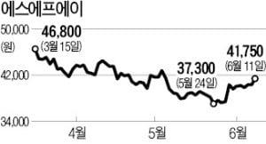 """""""삼성 조만간 투자 나설 것""""…OLED 관련株 꿈틀"""