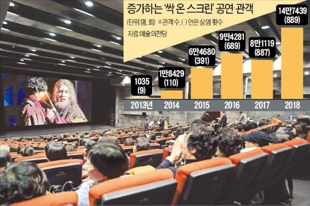 뮤지컬 '엑스칼리버' '영웅', 전국 곳곳서 무료 생중계