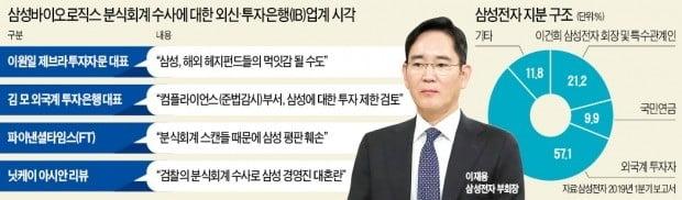 """'삼바 수사'가 키운 불확실성…""""삼성전자 또 헤지펀드 공격받을 수도"""""""