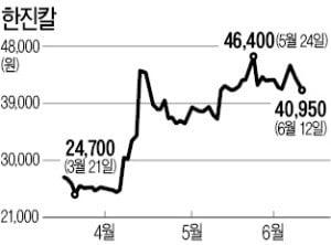 """""""조현민 전무 경영 복귀는 책임경영 위반""""…한진칼 경영진에 공세 고삐 죄는 강성부 펀드"""