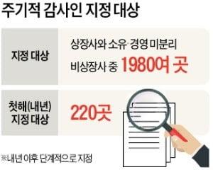 [단독] 삼성전자·하이닉스 회계법인 '강제 교체'