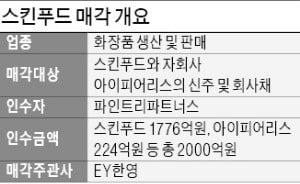 스킨푸드 새주인 파인트리 확정…2000억원에 주식매매계약 체결
