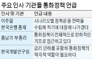 """이주열 """"경제 상황 변화에 적절히 대응""""…금리 인하 '깜빡이' 켰다"""
