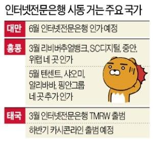 샤오미·라인뱅크 쏟아지는데…성장 멈춘 韓 인터넷은행