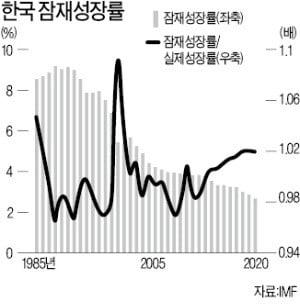 """[한상춘의 국제경제읽기] """"남북 문제요? 지금은 경기부터 살려야 합니다"""""""