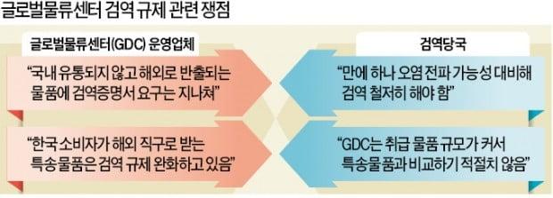 [단독] 해외직구 중계 '亞 물류허브 꿈'…과잉 검역규제에 '물거품' 위기
