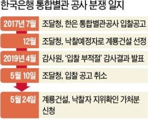 조달청 '깜깜이 입찰'에…앉아서 수백억 날린 한국은행