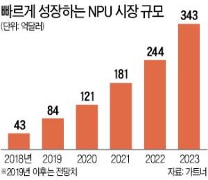 인간 뇌 모방한 AI반도체의 핵심기술…NPU, 삼성의 주력사업 된다