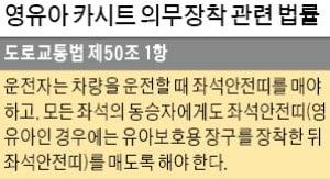 '탁상행정'에 유치원 체험학습 '줄 취소'