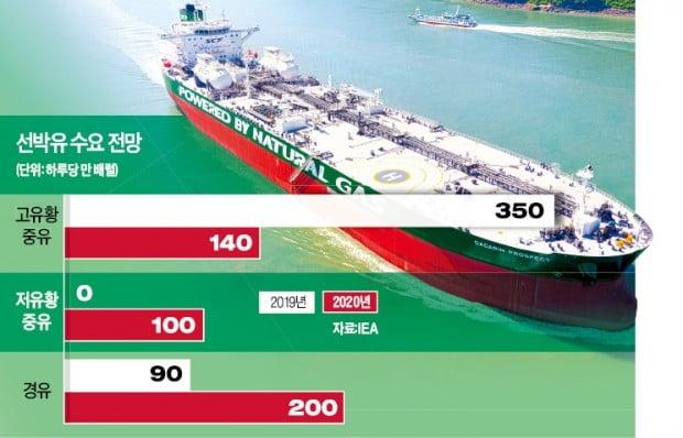 현대삼호중공업이 건조한 LNG추진선