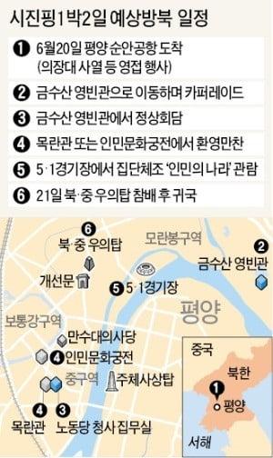 """김정은 만난 시진핑 """"北 안보우려 해결 돕겠다"""""""