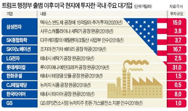"""韓 간판기업 20곳 소집한 트럼프…기업인들 """"무슨 얘기할지…"""" 긴장"""