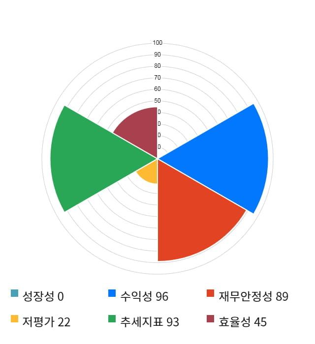 위지윅스튜디오, 전일 대비 약 3% 하락한 21,050원
