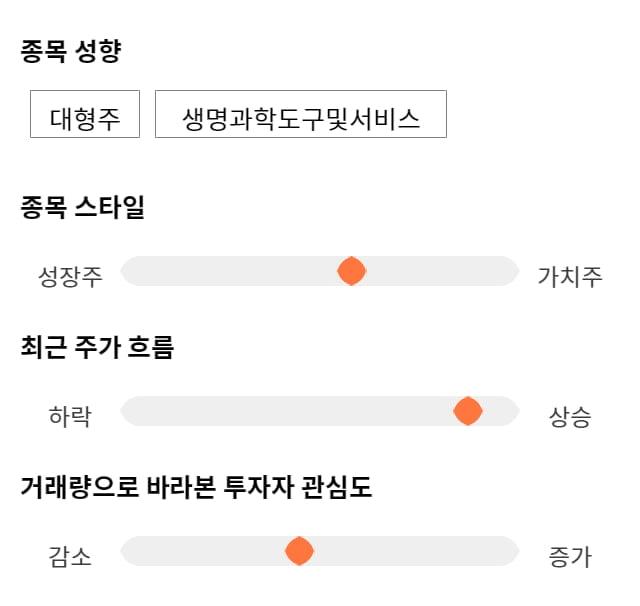 서흥, 52주 신고가 경신... 전일 대비 5% 상승
