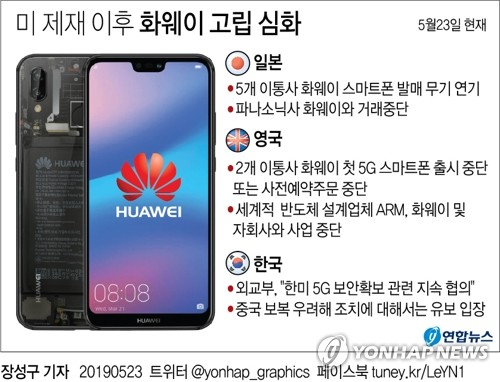 """외교소식통 """"中정부, 삼성·SK하이닉스 등과 면담은 사실"""""""