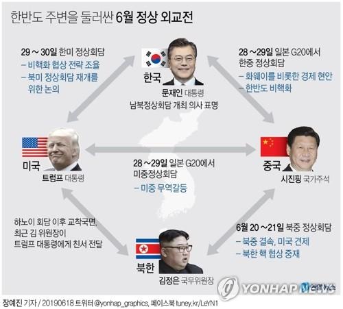 시진핑, 오늘 북한 국빈방문…김정은과 북중 관계·북핵 논의