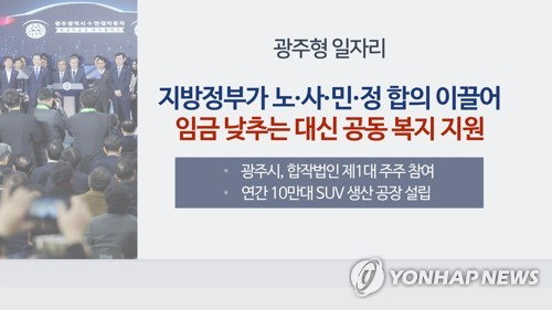 """""""'광주형 일자리' 복지지원 미온적, 적정 수준 지원책 찾아야"""""""