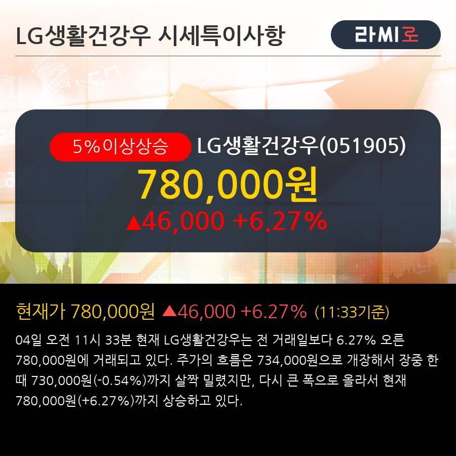 'LG생활건강우' 5% 이상 상승, 외국인, 기관 각각 3일 연속 순매수, 3일 연속 순매도