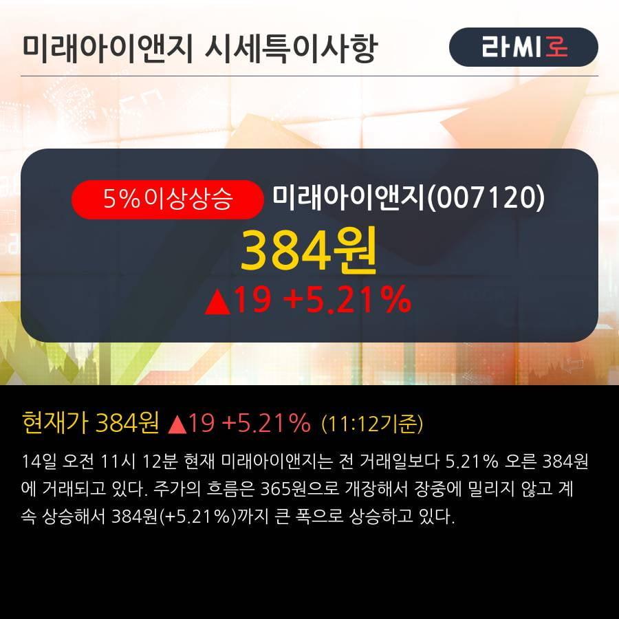 '미래아이앤지' 5% 이상 상승, 주가 상승 흐름, 단기 이평선 정배열, 중기 이평선 역배열