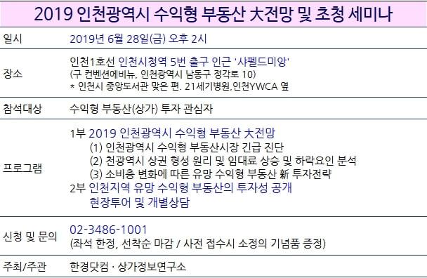 6월28일, 2019 인천광역시 유망 수익형 부동산 大전망 세미나