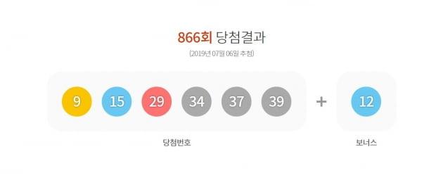 로또866회당첨번호/사진=동행복권 캡처