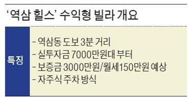 역삼역 걸어서 3분 '역삼 힐스' 수익형 빌라 분양