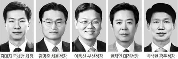 국세청 차장 김대지…서울청장에 김명준