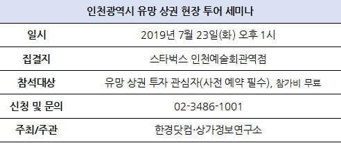 상가정보연구소, 인천 대표 관광 상권 현장 투어 세미나 개최