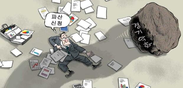 """""""사업 재기보다 차라리 포기""""…파산이 회생신청 앞질렀다"""