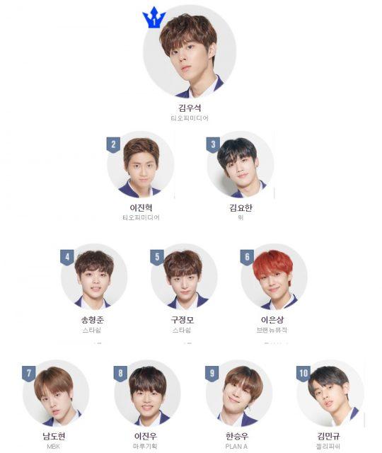 '프로듀스X101' 순위 / 사진=Mnet 홈페이지 캡처