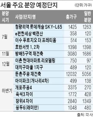 분양가 갈등…서울 3만 가구 분양 일정 꼬인다