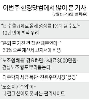 """'日 수출규제로 올 성장률 1%대…'…""""이대로 가다간 경제파탄 날 수도"""""""