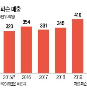 관장약 시장 점유율 50% '국내 1위'…퍼슨, 비만·항노화 시장에 '도전장'