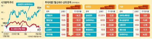한국 개미만 '피눈물'