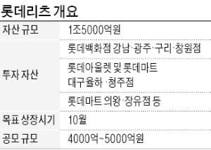 롯데리츠 회사채 흥행, 상장 청신호