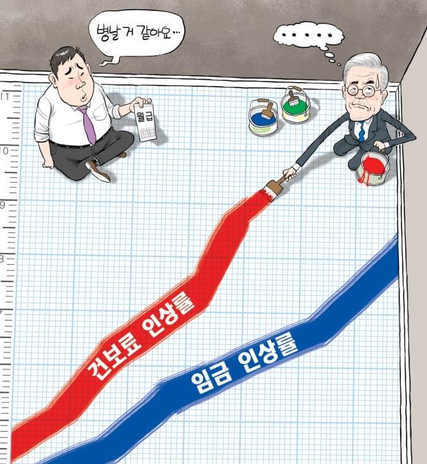 [한경 만평] 문재인 케어