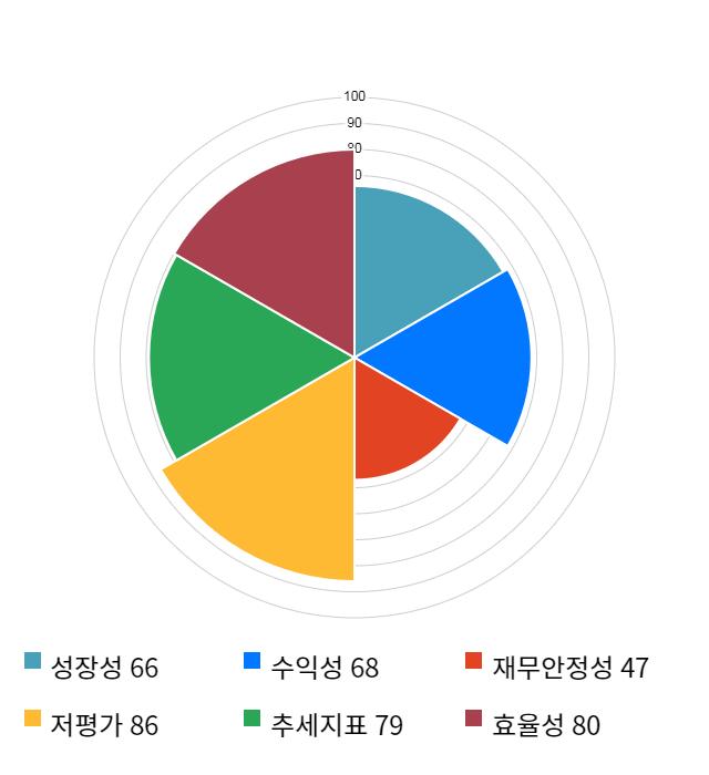삼지전자, 전일 대비 약 4% 상승한 12,900원
