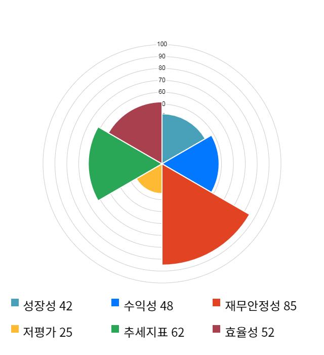 엔텔스, 전일 대비 약 3% 상승한 15,400원