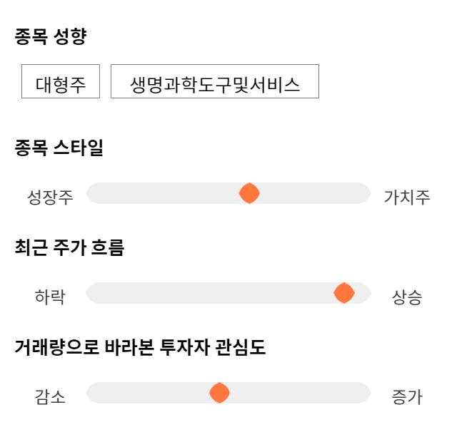 서흥, 전일 대비 약 3% 하락한 32,300원