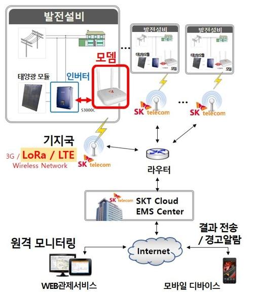 37년 만에 '택시합승' 조건부 허용…서울 심야시간만 한정(종합)