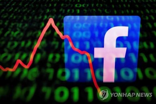 페이스북, 개인정보 유출 스캔들로 벌금 5조9천억원 물 듯