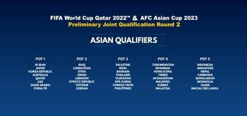 한국축구, 17일 월드컵 2차 예선 상대 결정…중동팀이 '복병'