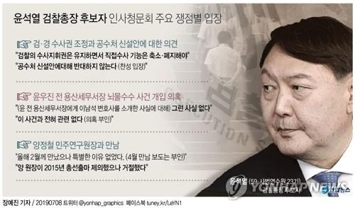 '한방' 없이 공방 오간 윤석열 청문회…'황교안 청문회' 양상도