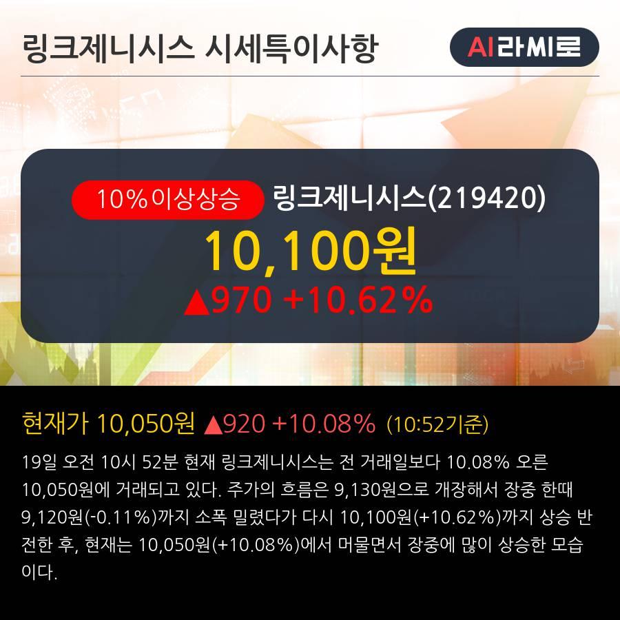 '링크제니시스' 10% 이상 상승, 단기·중기 이평선 정배열로 상승세