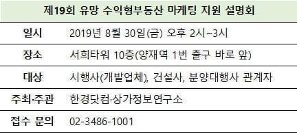 [한경부동산] 제19회 유망 수익형부동산 마케팅 지원 설명회 개최