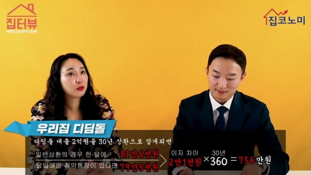 [집코노미TV] 최저금리로 주택담보대출 받는 법