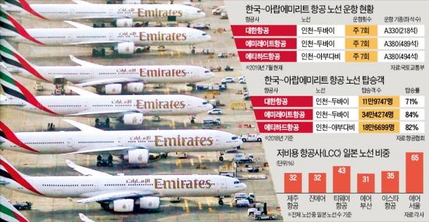 중동 공세에 韓·日 악재까지…항공업계 '난기류'