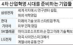 4차 산업혁명 불꽃 속으로 한국 기업들이 간다!