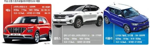 '토종' 소형 SUV 비교 시승 해보니…