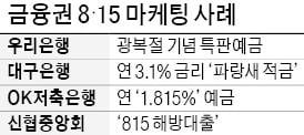 8·15 해방대출·年3.1% 예적금…'애국 마케팅' 펼치는 금융사들